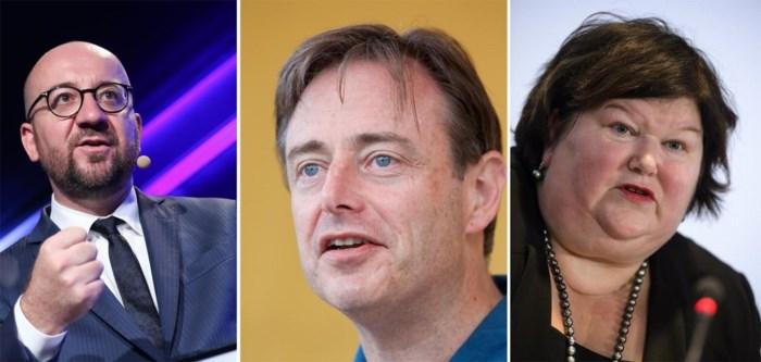Charles Michel populairder dan Bart De Wever in Vlaanderen volgens nieuwe peiling