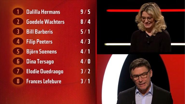 Brengen Linde Merckpoel en Dina Tersago Kempense punker ten val in 'De Slimste Mens'?