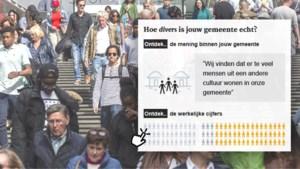 Ontdek hoe divers uw gemeente echt is en uit welke landen de inwoners komen