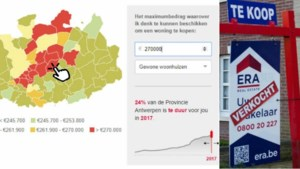 Ontdek waar in onze regio u een woning kan betalen