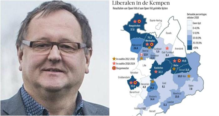 """Wat is er mis met de Kempense liberalen? """"In lokale verkiezingen gaat het niet over ideologie"""""""