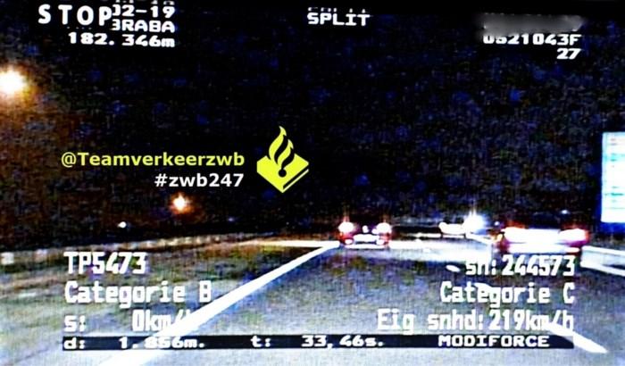 Chauffeur flitst met lichten en haalt (anonieme) politiewagen in met snelheid van 200 km/uur