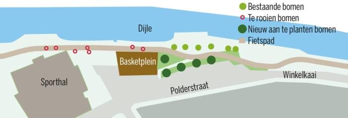 Nieuwe plannen voor fietspad Polderstraat
