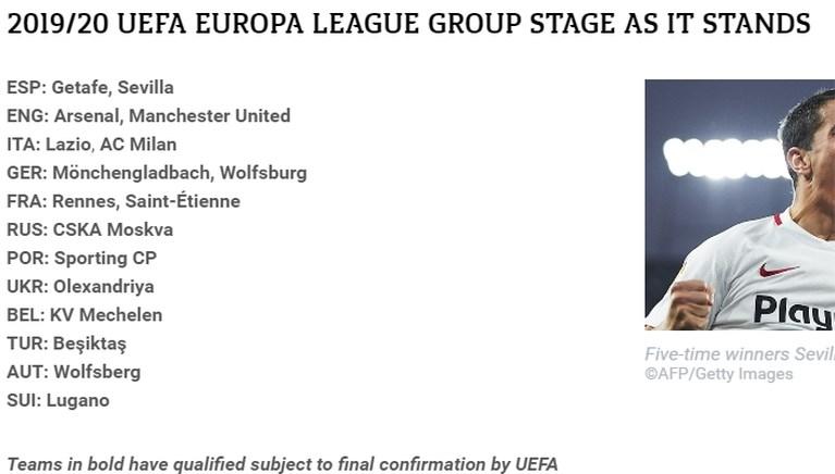 Veroordeeld of niet, UEFA verwacht KV Mechelen nog steeds in Europa League… en dat leidt tot rare toestanden