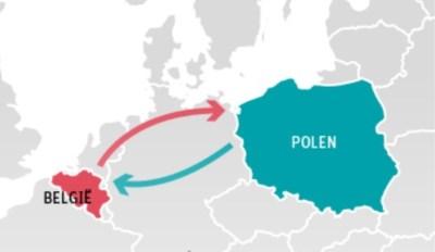 Waarom sinds 2016 elk jaar meer inwoners van België naar Polen emigreren dan omgekeerd