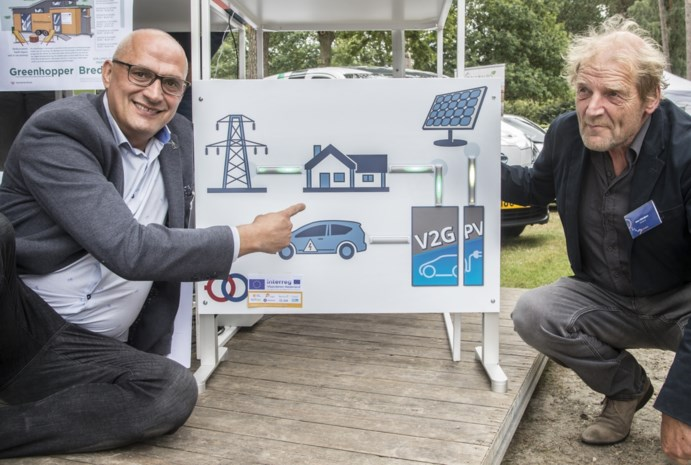 Tripel van afvalwater en batterij op wielen: deze Vlaams-Nederlandse projecten brengen toekomst dichterbij
