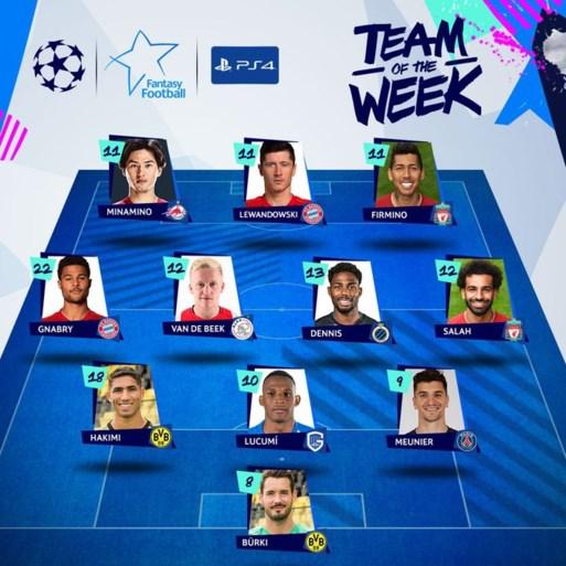 """Eén Belg, een speler van Club én een speler van Genk in Champions League """"Team van de Week"""""""
