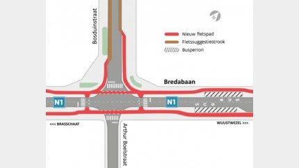 Bredabaan wordt heringericht: meer comfort voor fietsers aan gevaarlijke kruispunten