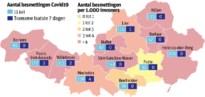 """Negen nieuwe coronabesmettingen in de regio, grootste stijging in Mechelen: """"We panikeren niet. We sturen bij indien nodig"""""""