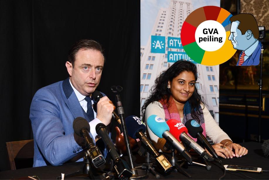 GVA-peiling: Niemand komt tot aan de hielen van 'koning Bart' in Antwerpen