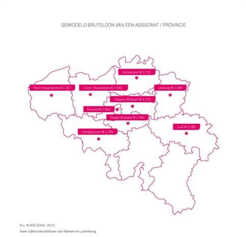 Secretaresse verdient goed in Antwerpen en Brussel